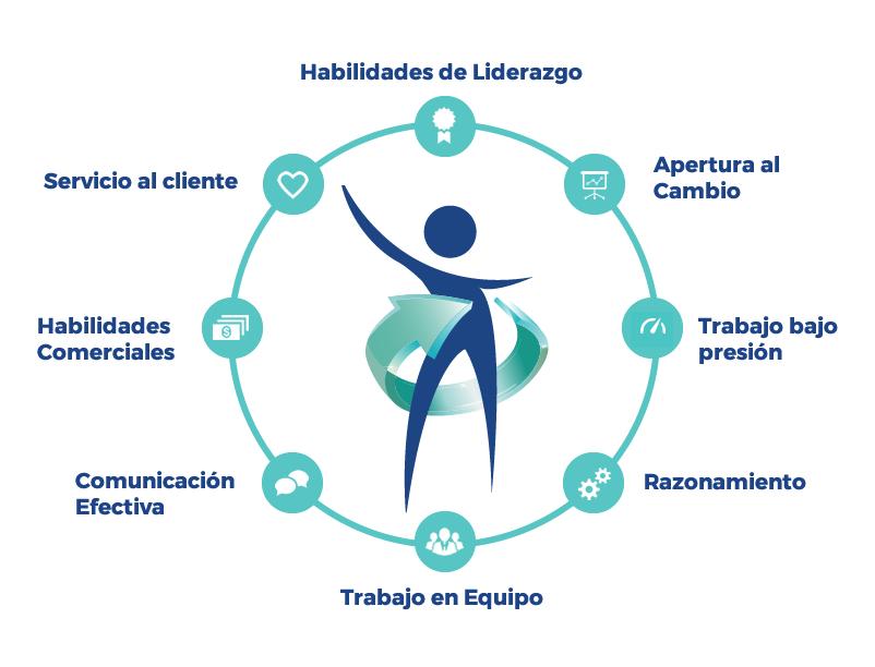 ghe-consultores-recursos-humanos-gestion-talento-infografia.jpg
