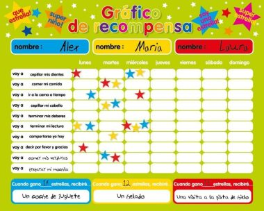 tabla-recompensas-estrellas-e1467617809793