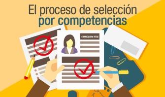 ilustracion-publicacion-sofi-seleccion-por-competencias